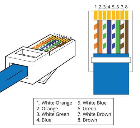 [DIAGRAM_38IU]  RJ45 T568B Wiring Diagram | New Valley Church Docs | Wiring Diagram Rj45 There Are Two |  | New Valley Resources